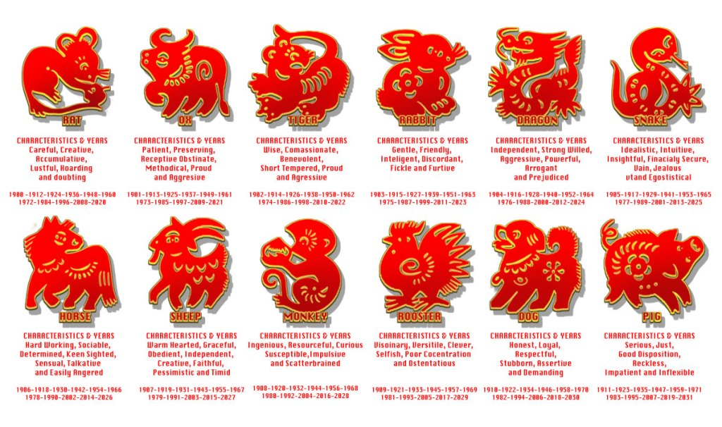 Posts from the 'Chinese New Year 2012' Category