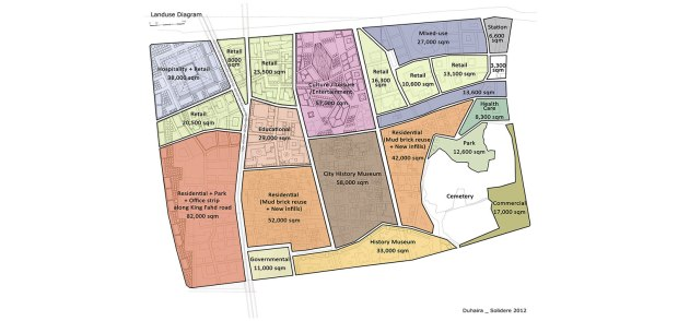 Master Plan Area